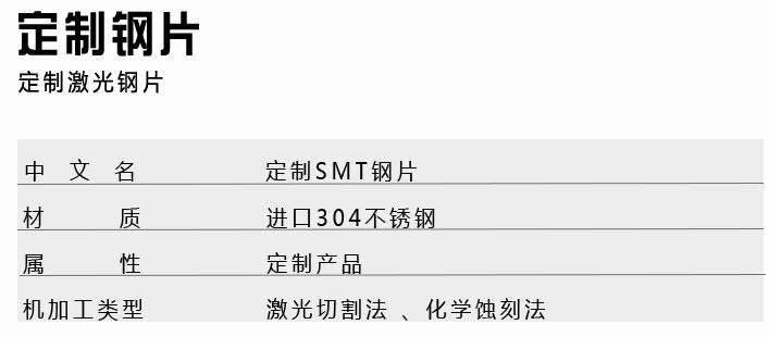 SMT钢片(图1)